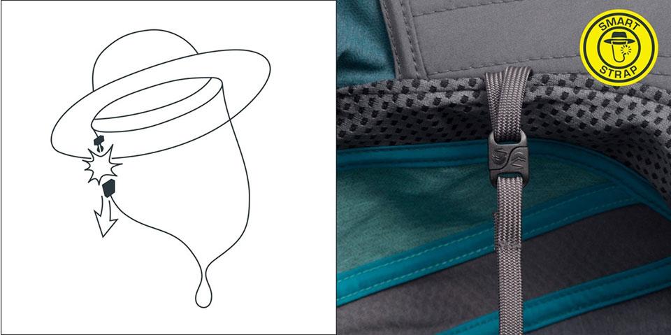 פטנט ייחודי למניעת חנק בכובעי ילדים