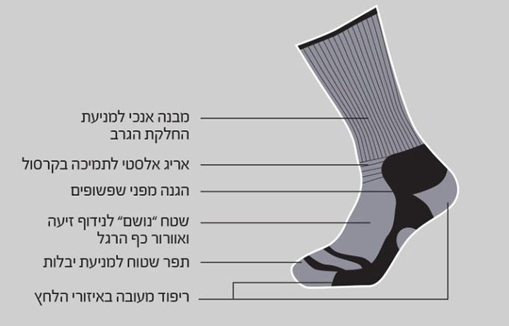גרבי coolmax לשביל ישראל